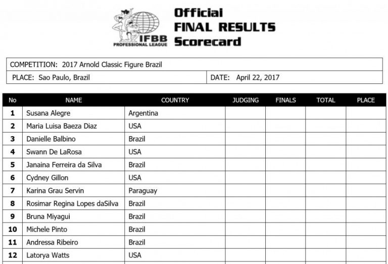 Official 2017 Arnold Classic 2017 Competitors List